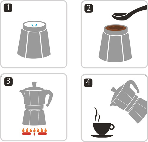 Como preparar moka Express bialetti